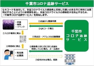 千葉市コロナ追跡サービス 概要図20200630.jpg